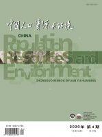 中国人口•资源与环境